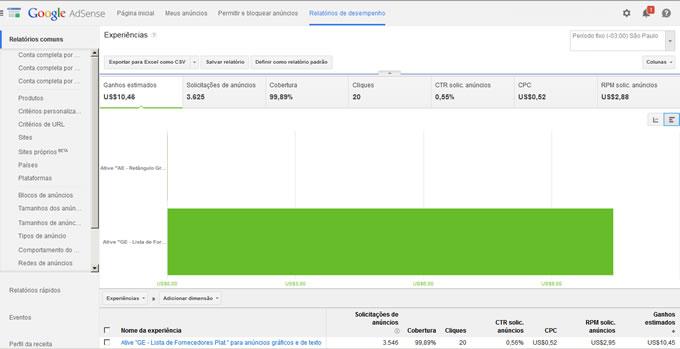 Para ganhar mais dinheiro no AdSense faça testes A/B com os anúncios