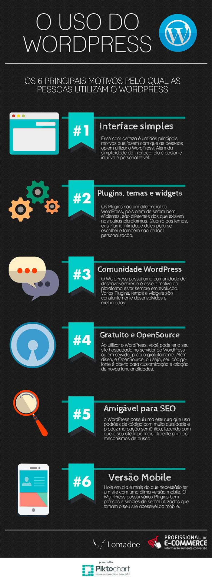 Veja os motivos que fazem do WordPress a melhor plataforma para blog